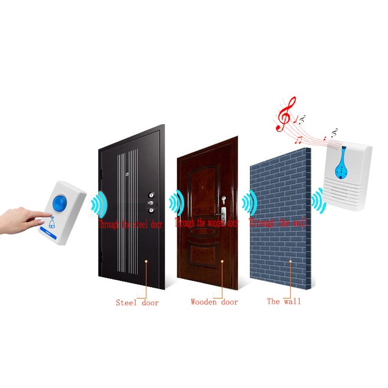 Wireless Door Bell Home Cordless Portable 32 Chime 100M Range Digital Doorbells @JHWireless Door Bell Home Cordless Portable 32 Chime 100M Range Digital Doorbells @JH