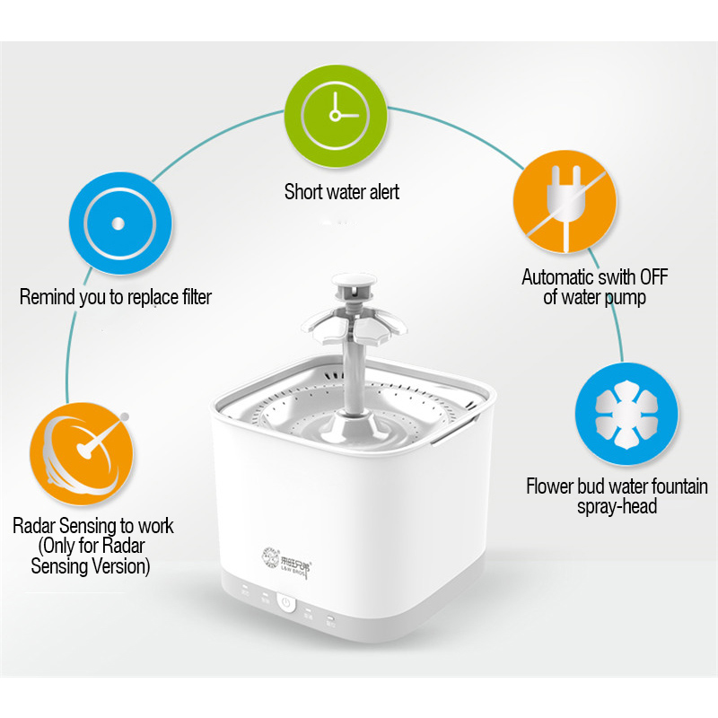 2l Radar Sensing Cat Water Fountain Electric Pet Fountain Automatic Dog Water Dispenser Dog Drinking Bowl Fountain Pet Supplies #4