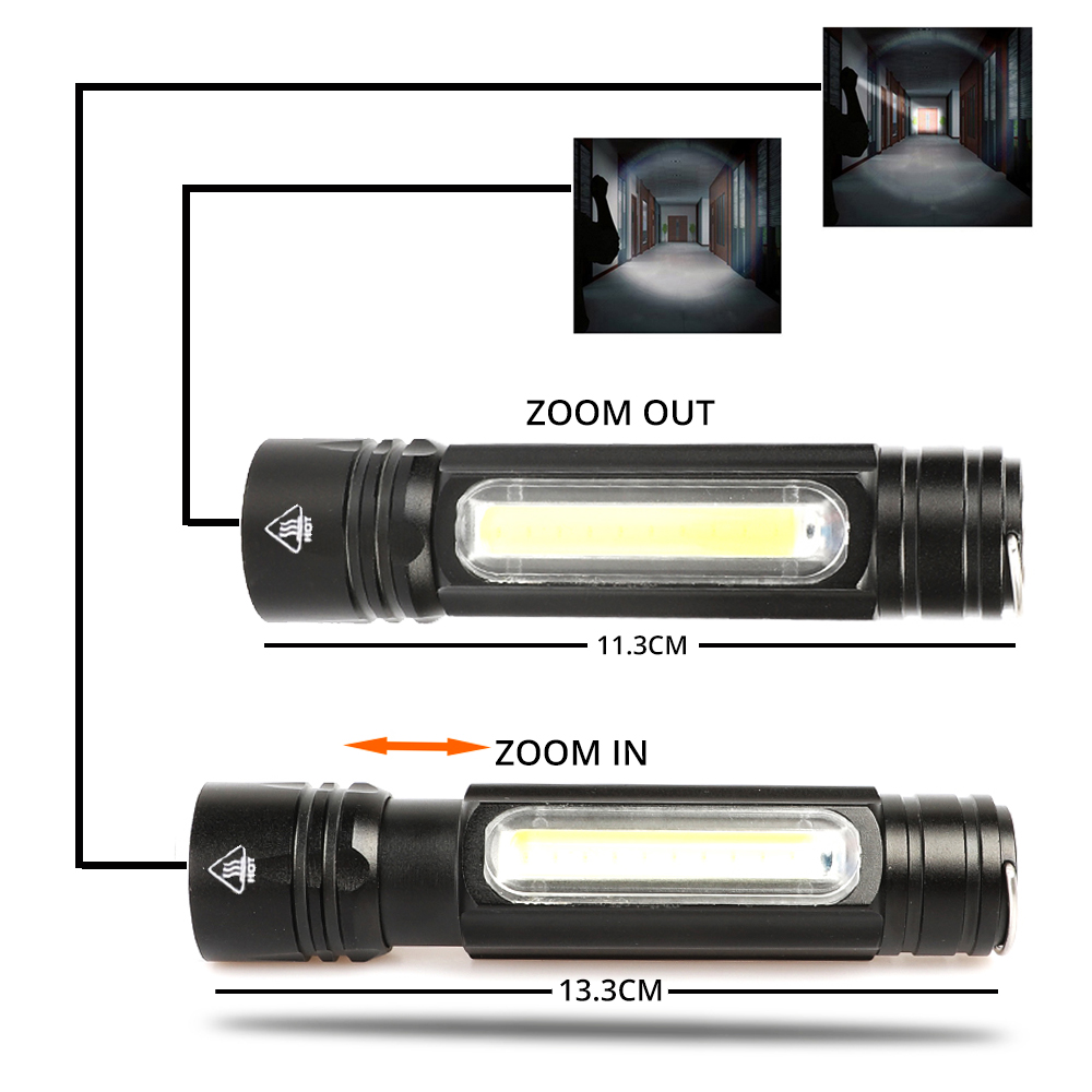 Multifunctional LED Flashlight USB Inside rechargeable battery Powerful T6 torch Side COB light design flashlight tail magnet in LED Flashlights from Lights Lighting