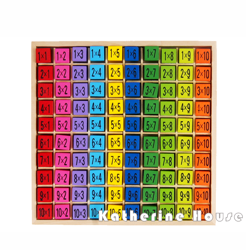 Compare prices on multiple table online shopping buy low for Multiplication table of 99