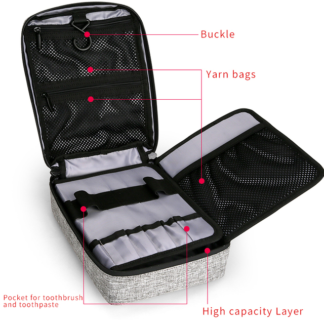 Business Trip Portable Wash Bag - Cosmetic Storage 1