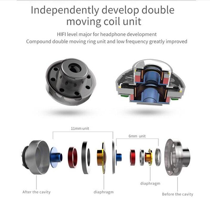 Newest TRN V10 2DD 2BA Hybrid In Ear Earphone HIFI DJ Monitor Running Sport Earphone Earplug Headset With 2PIN Cable KZ ZS5 in Earphone Accessories from Consumer Electronics