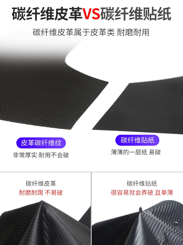 For Tesla model3 door anti play mat modification accessories decoration in Car Anti dirty Pad from Automobiles Motorcycles