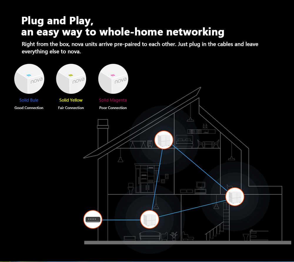 Enrutador inalámbrico WiFi Tenda Nova MW6 Sistema de malla Gigabit de Casa completo con repetidor AC1200 2,4G/5,0 GHz, control remoto de aplicaciones