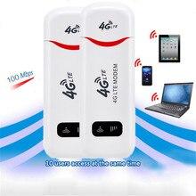 4G USB Modem Mini Wifi Router Stick Date Card Mobile Hotspot Wireless Broadband Unlocked Portable Dongle Car Wifi Repeater Mifi