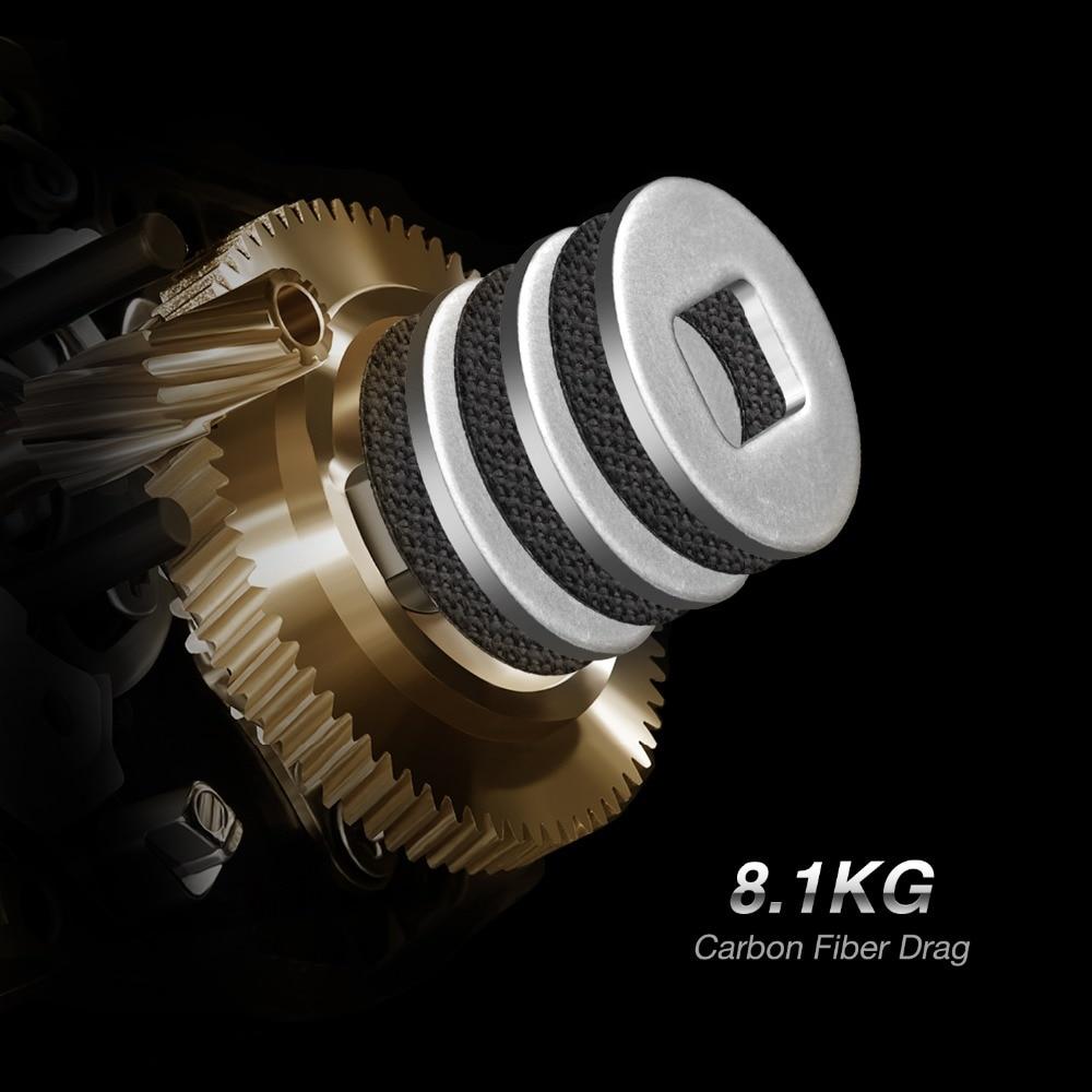 verzending Carbon 8.1Kg Piscifun