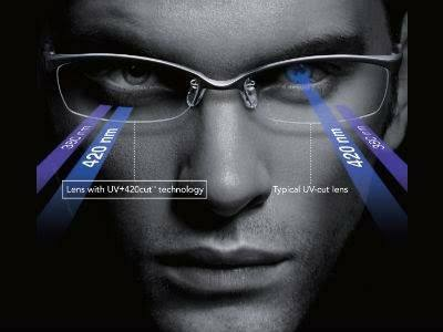 32ff5a950c2 1.61 Index Super Thin Anti Blue Ray Lenses Prescription Eyeglass Lens For  Computer Glasses anti glare