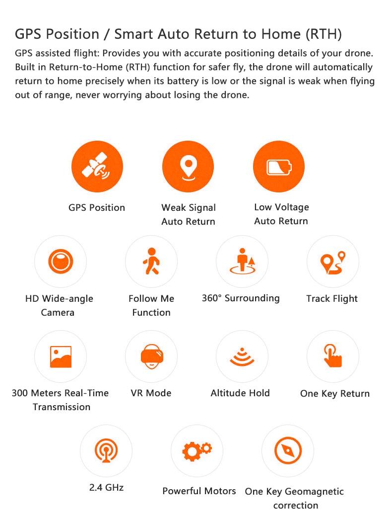 GPS DRONE(2)
