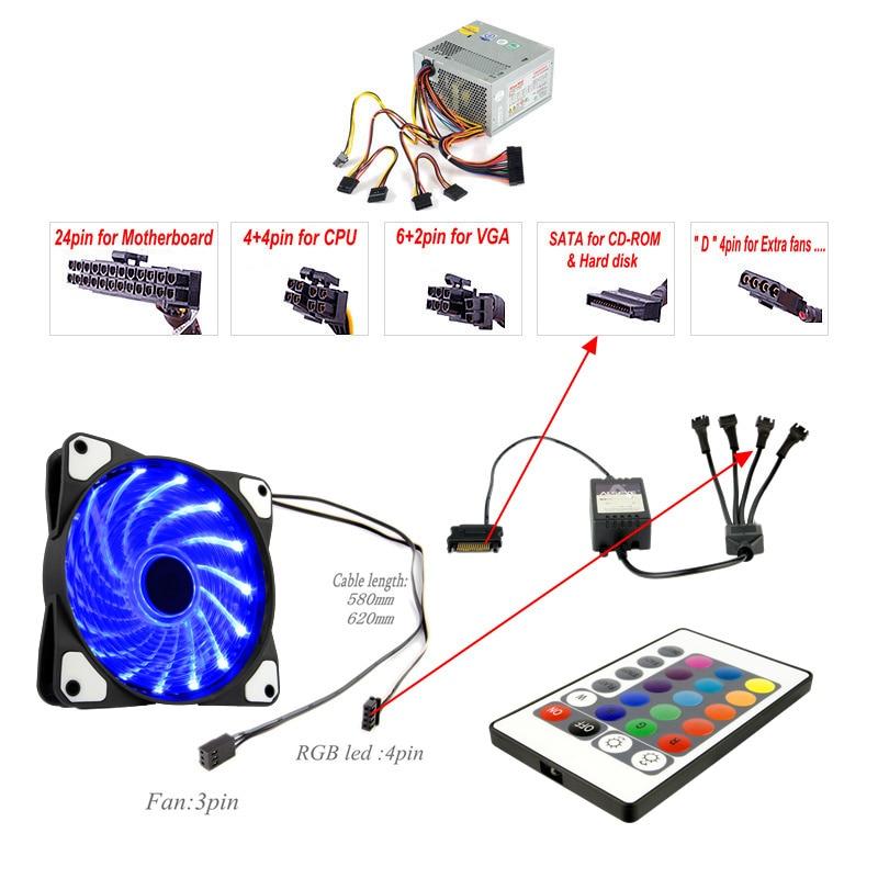 ALSEYE CLS-200 RGB ventilator 120 mm externe pc-ventilator RGB - Computer componenten - Foto 5