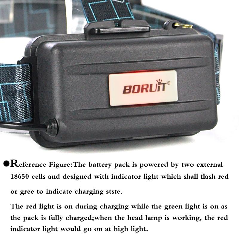 Boruit led light Rechargeable headlight High power head lamp Flashlight Headlamp 1000 Lumens Headlamps power by 3x AAA batteries (6)