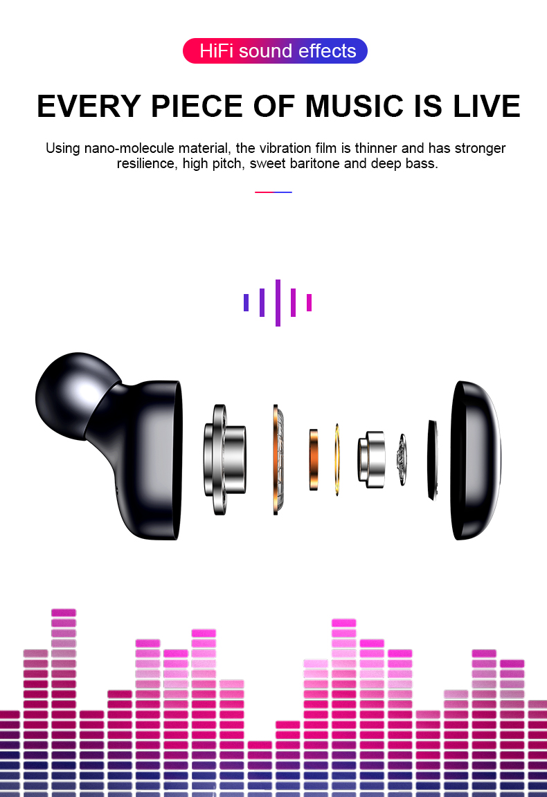 HTB1E.3racrrK1RjSspaq6AREXXaM Mini T1 TWS V5.0 Bluetooth Earphone 3D True Wireless Stereo Earbuds With Mic Portable HiFi Deep Bass Sound Cordless Dual Headset