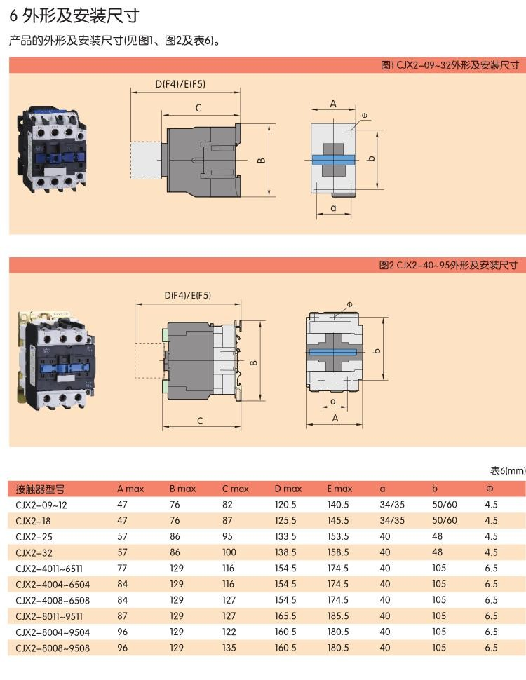 HTB1E.pYOXXXXXcEXFXXq6xXFXXXk - Free Shipping CJX2-2508 AC contactor 220V/50Hz 25A