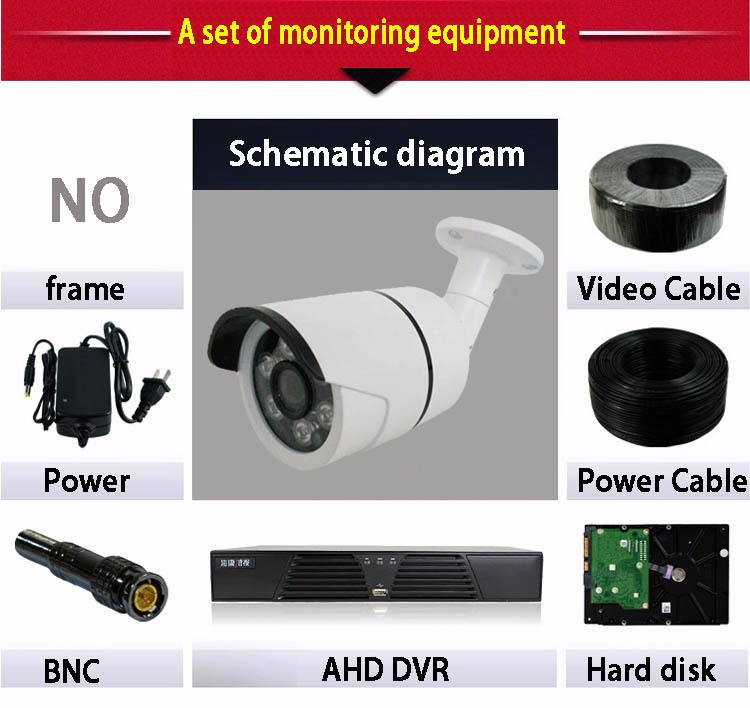 Similar to DaHua Six Array Leds 1080P,960P,720P CMOS White Metal AHD Security CCTV Camera picture 06