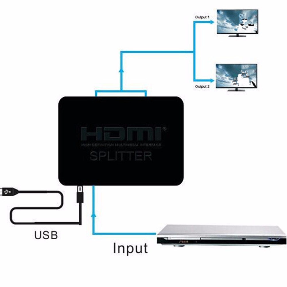 NEW Digital HD 1x2 Port HDMI Splitter Amplifier Repeater 1080p Female Switch Hub for Blue-Ray for HD-DVD for xvYCC one to four fhd 1080p 3d hdmi splitter hub repeater amplifier