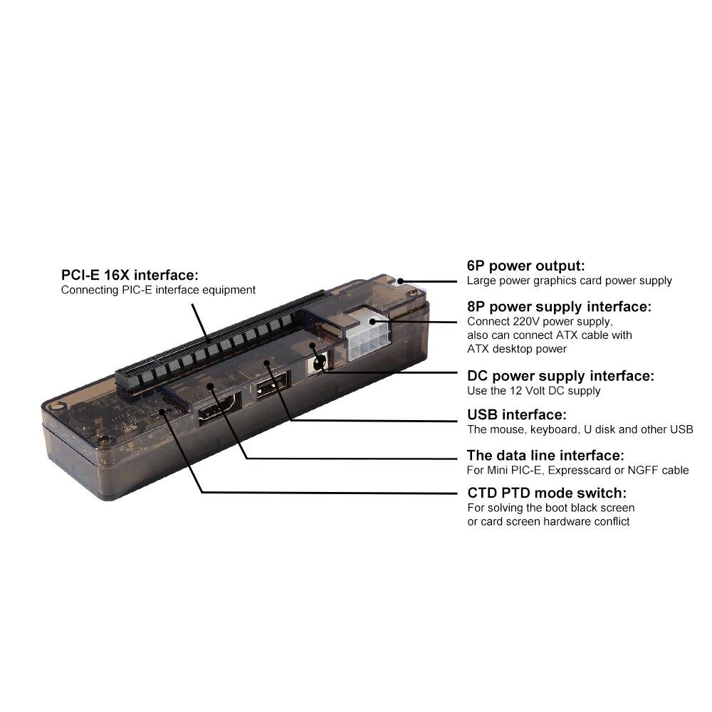 PCI-E EXP GDC portátil externo tarjeta gráfica muelle tarjeta de vídeo portátil estación de acoplamiento (Mini PCI-E interfaz) - 2