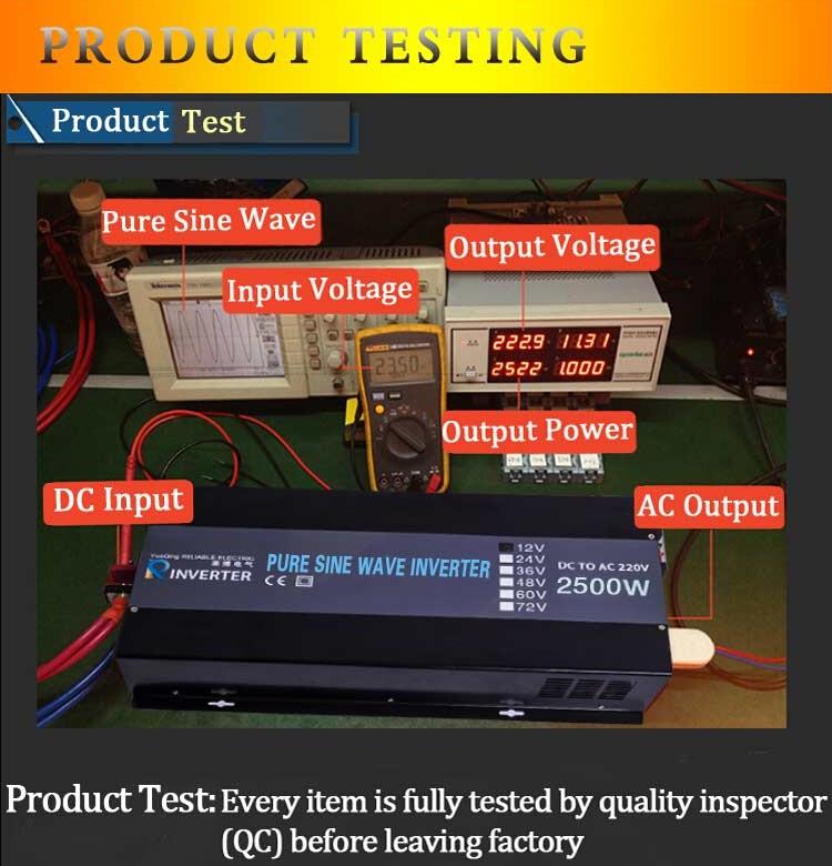 2500W test