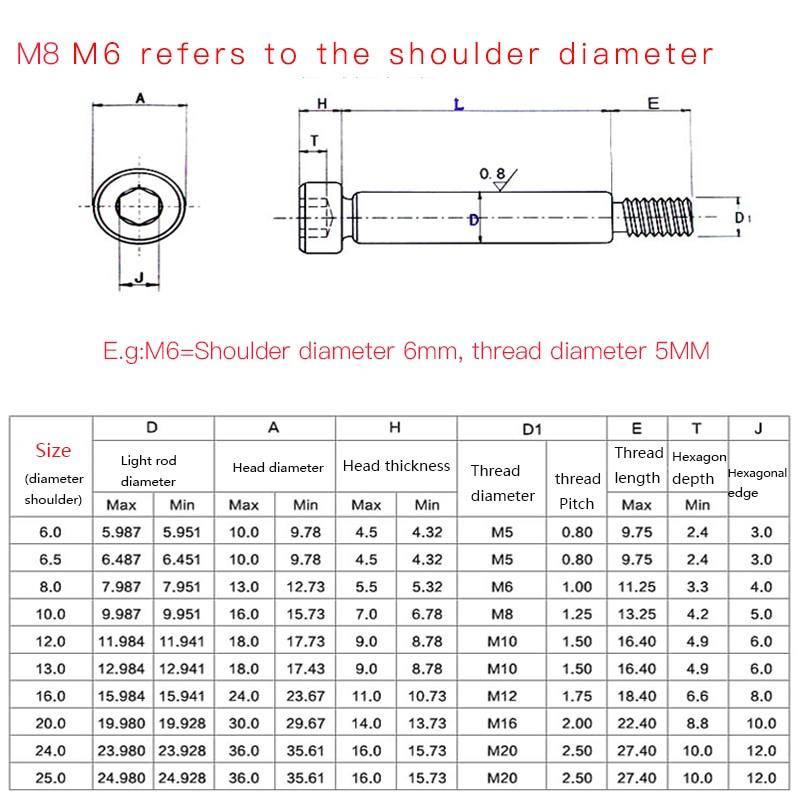 LUCHANG 5PCS M6 M8 Shaft 12 9 Grade Alloy Steel Hexagon Socket Head High Precision Roller Bearings Shoulder Screw Bolt in Screws from Home Improvement