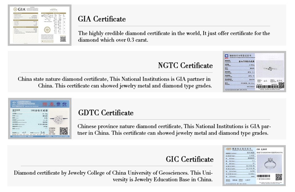 10-chinese certificate explain