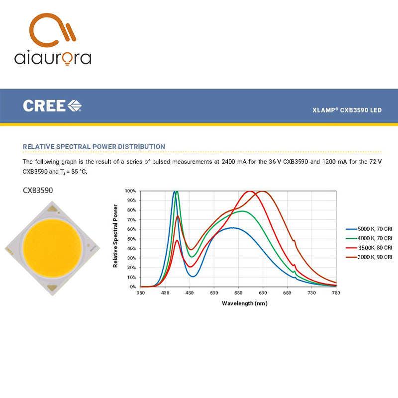 CREE CXB 3590 3000k 90cri 36v