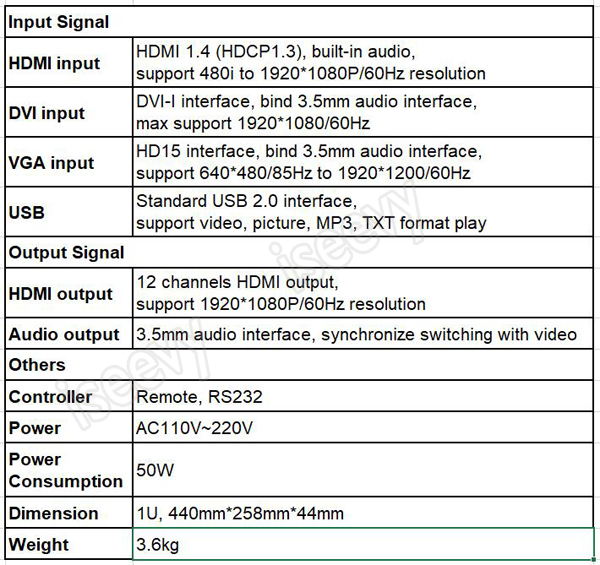 twc12-232 specifications 1