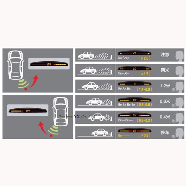 KOORINWOO LED display Car Parking Sensors 4 Radars Automobile Jalousie Parkmaster Car-detector Parktronic Alarm Black white Grey