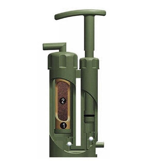 مرشح مياه محمول في الهواء الطلق تنقية مضخة صغيرة شخصية تصفية المياه القش جديد الجيش الأخضر التنزه التخييم سلامة بقاء أدوات