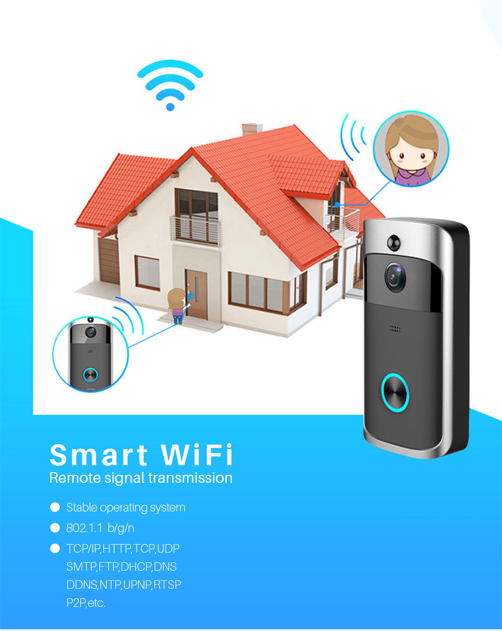 Video Doorbell WiFi  (4)