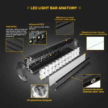 "Partol 5D Straight LED Light Bar 8"" 30W Spot Beam Car Work Light Bars Driving Lamp 4x4 Offroad 4WD 12V24V For Dodge Ford SUV VW"