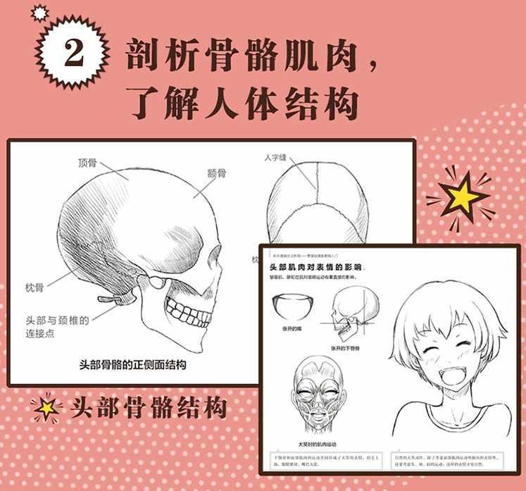 Обучающие комиксы для начинающих, наброски на нулевой основе, книга для рукописного ввода, манга, самостоятельный учебник живописи