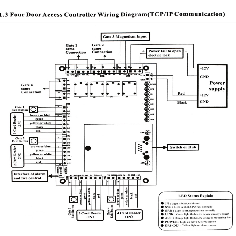 Wiegand Reader Wiring Diagram 29 Images Assa Abloy Diagrams Generic Tcp Ip Network Entry Access Control Board Panel Controller For 4 Door