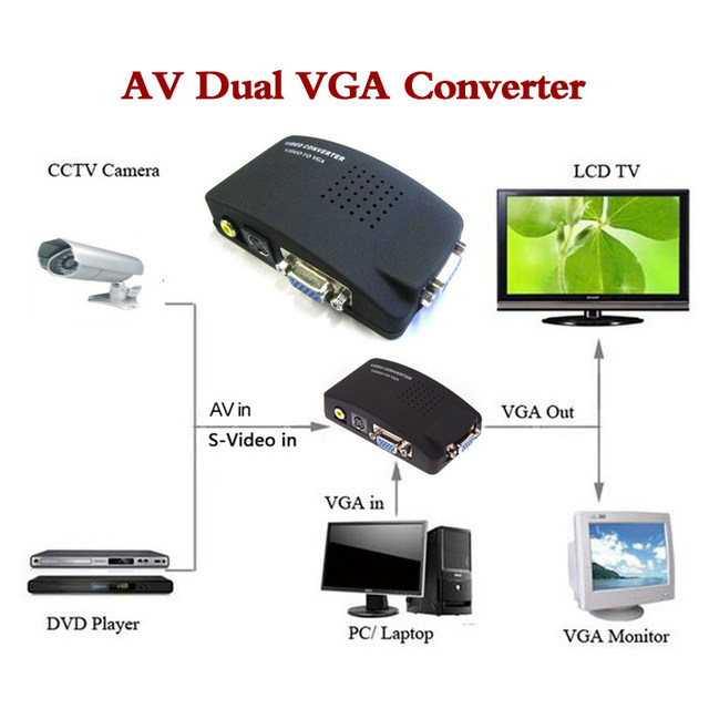 Brilliant High Resolution Digital Av S Video To Vga Tv Signal Converter Wiring Cloud Philuggs Outletorg