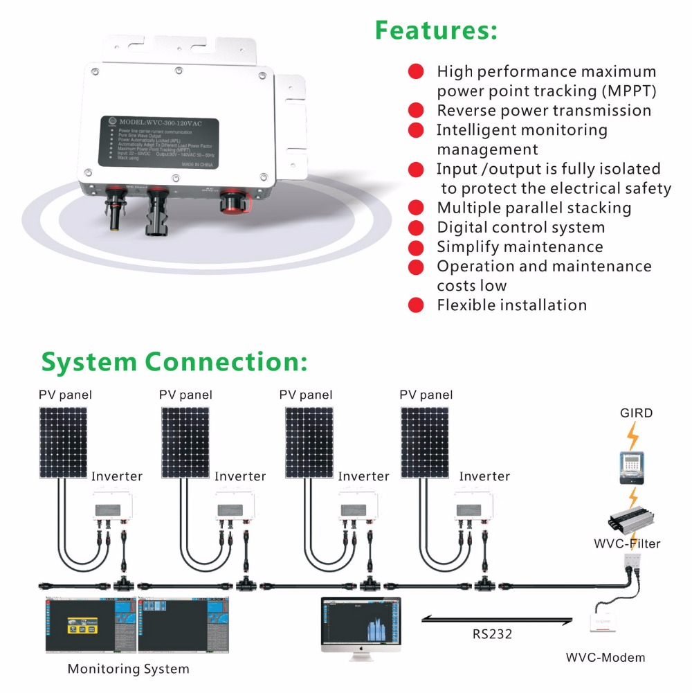 Stackable Grid Tie Inverter Wiring Diagram Free Download 300w 260w On Invertersolar Power Off Solar