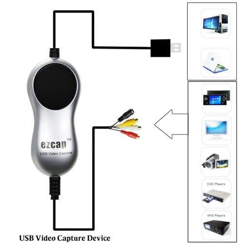 Ezcap Adaptador USB 2.0 TV DVD VHS placa de Captura de Vídeo HD DVR Conversor gravador de Áudio E Vídeo Analógico para o Digital para Windows 10 8.1 7