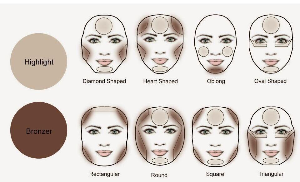 10 Color Contouring Makeup Kit Cream Based Professional Concealer Palette