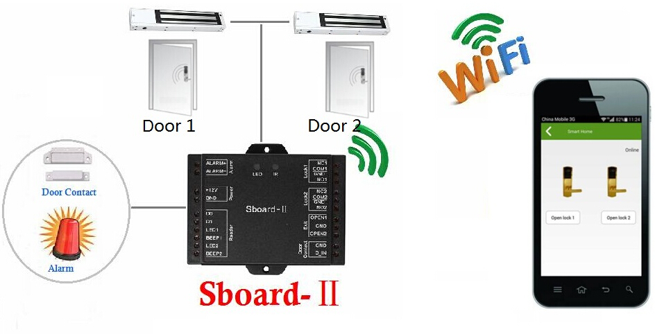 Sboard-2 WIFI Indoor Door Entry Security Controller,Wifi Controlled Smartphone Access Mini Control System Free Shipping ...