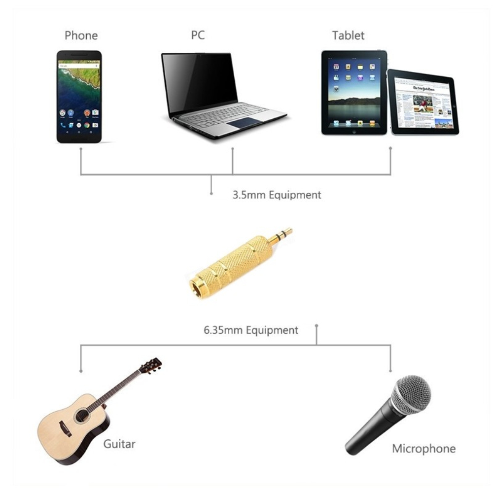 1Pcs 3 5mm Male to 6 5mm 1 4 quot Female Jack Plug Stereo Headphone Microphone Audio Adapter Converter AV Gold Plated Adapters