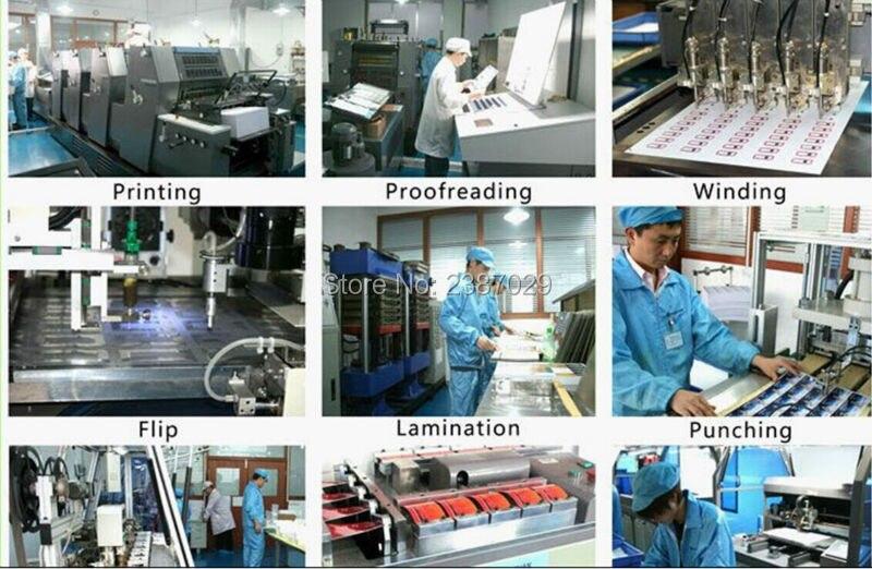 production procedure