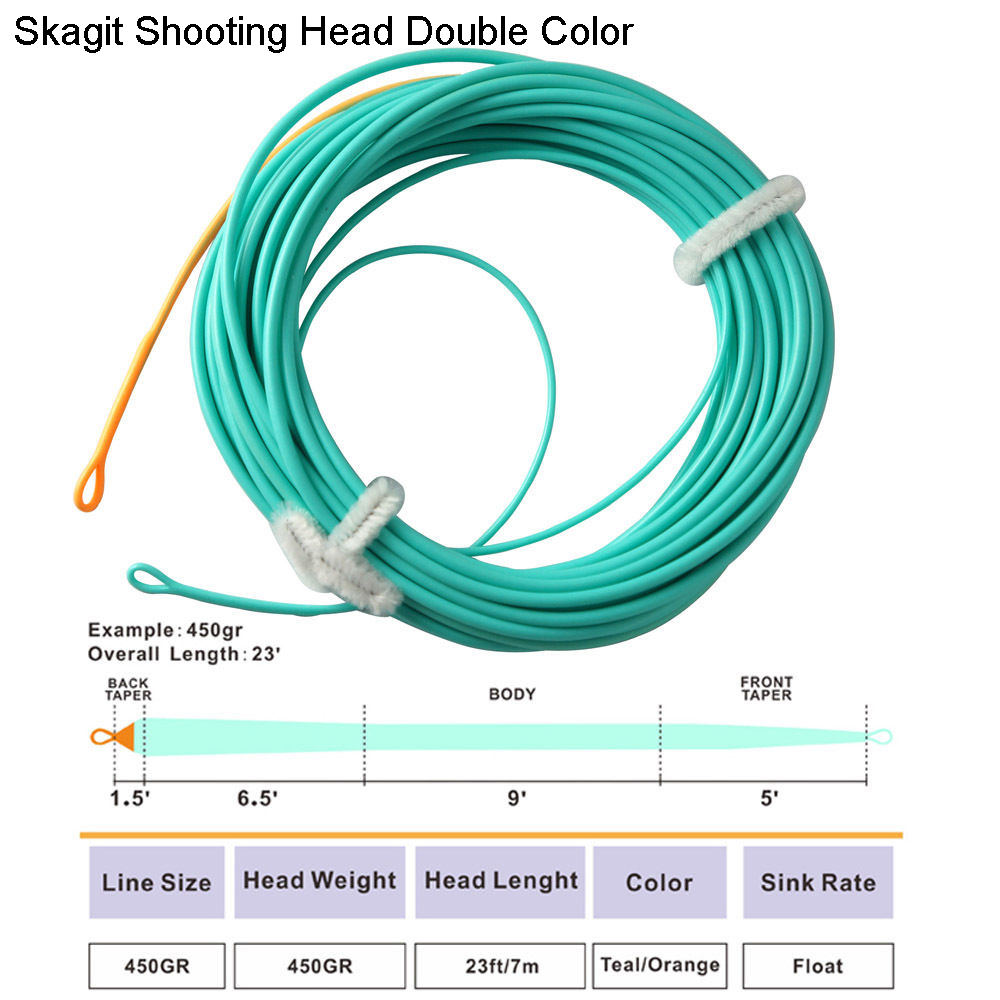 Aventik Floating Skagit Shooting Head With Welded Loops At Both Ends Double Color Fly Fishing Line Weight Fly Line NEW