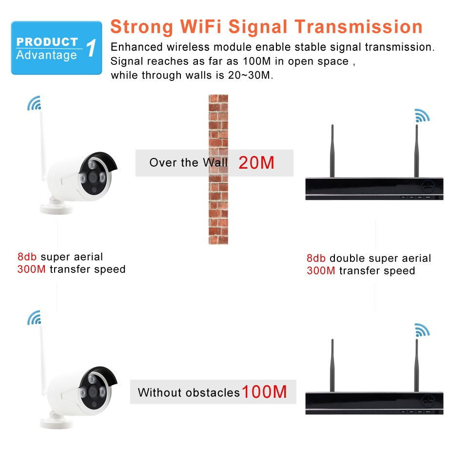 Strong WiFi Signal Transmission