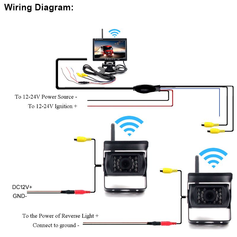 Remarkable Paragon Rear Camera Wire Diagram Contemporary - Best ...