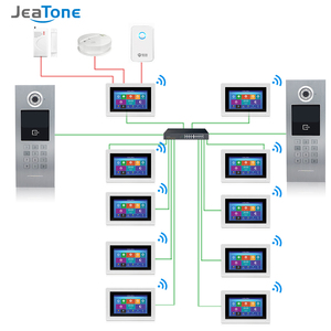 Image 5 - 7 Touch Screen WIFI IP Video Door Phone Intercom +Switch 4 Floors Building Access Control System Support Password/IC Card