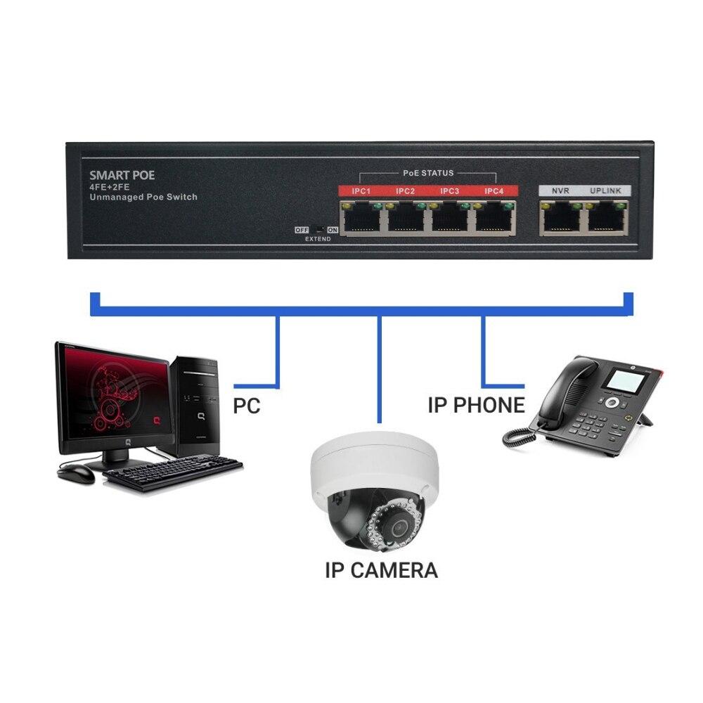 SECUPOE 4-Port PoE Switch 10/100M 2-Port Network Uplink 802.3af 802.3at Built-in DC48V Power Supply 250m Transmission Free Cord