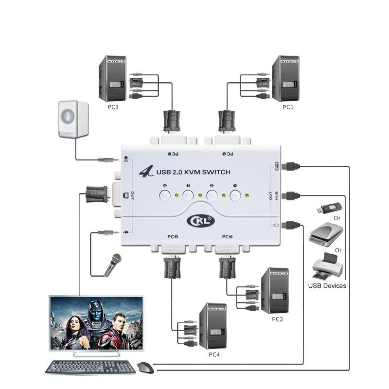 Commutateur KVM VGA 4 Port USB 2.0 avec Câbles Soutien Audio Microphone Imprimante Scanner Haute Résolution 2048*1536 CKL-41UA