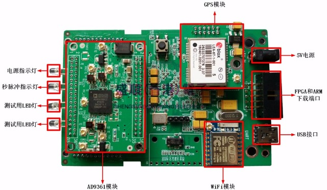 US $2500 0 |AD9361 development kit _SDR_ software radio _Altera_FPGA_  development board -in Electronics Stocks from Electronic Components &  Supplies