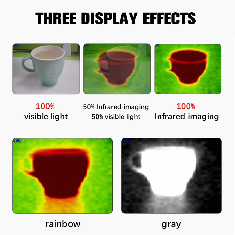 Nieuwe Thermische Imaging Camera infrarood imager nachtzicht FLIR EEN PRO Gen 3 Gebruik voor iphone ipad iOS of Android of type C Dropship - 3
