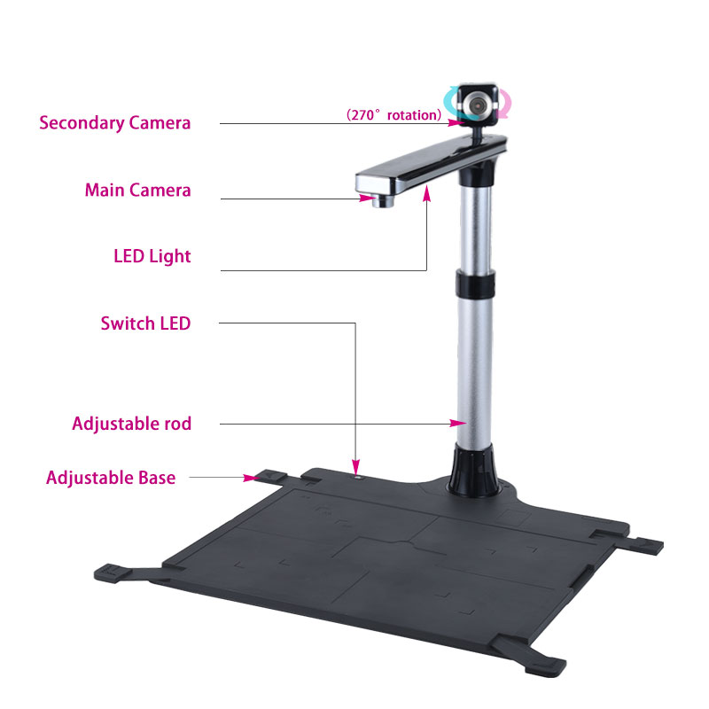 Image 2 - Scanner Book Document W1100T Pro, 1000dpi HD, Camera, Capture Size A3, A4, A5, A6, with Smart OCR for Windows, English Software-in Visual Presenter from Computer & Office