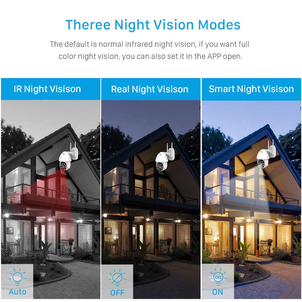 BESDER 1080P PTZ Two-Way Audio WiFi Camera 4X Digital Zoom IR Night Vision Auto Tracking Waterproof IP Camera CCTV Surveillance