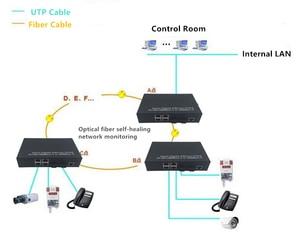 Image 3 - Гигабитный оптоволоконный кольцевой сетевой оптический переключатель, волоконно оптический переключатель, 2 портовый слот SFP на 4 портовый TX, стандартный мультимедийный конвертер