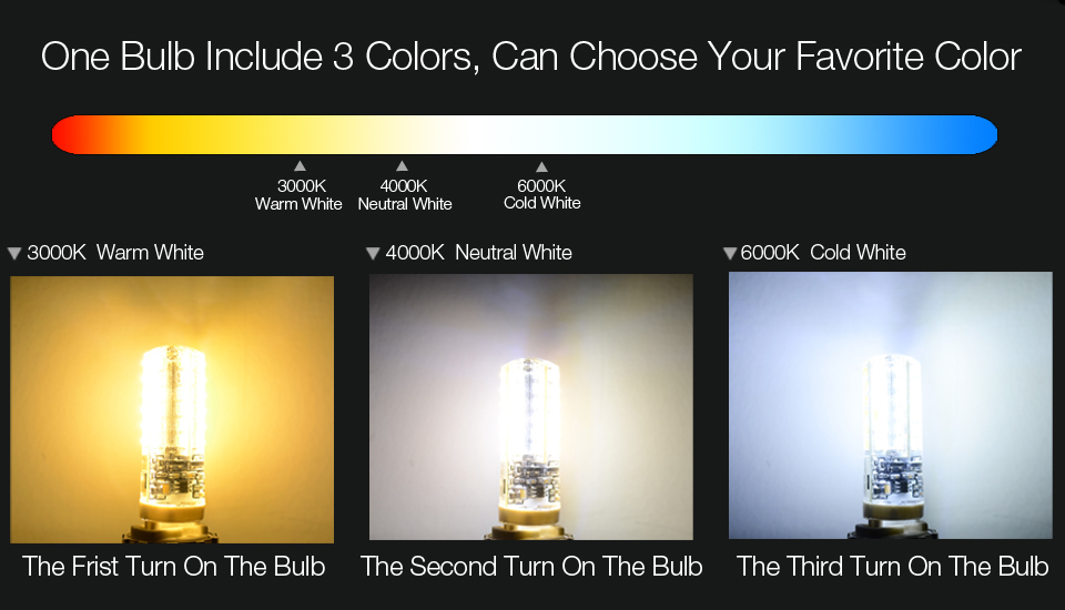 What Color Are Halogen Light Bulbs