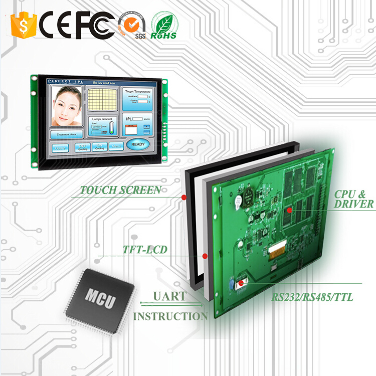 STONE 5.0 Inch HMI TFT LCD Display Module with Serial Interface+CPU+DriverSTONE 5.0 Inch HMI TFT LCD Display Module with Serial Interface+CPU+Driver